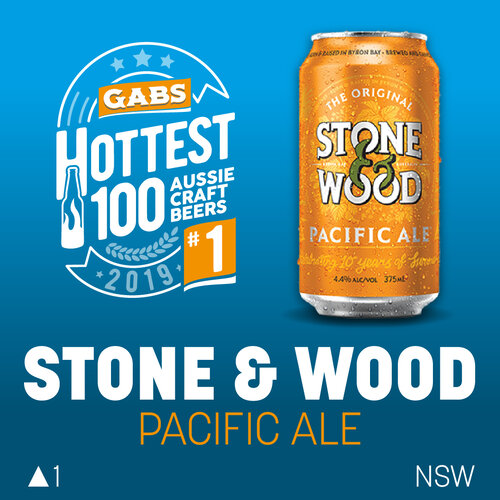 Murwillumbah Stone & Wood Brewery